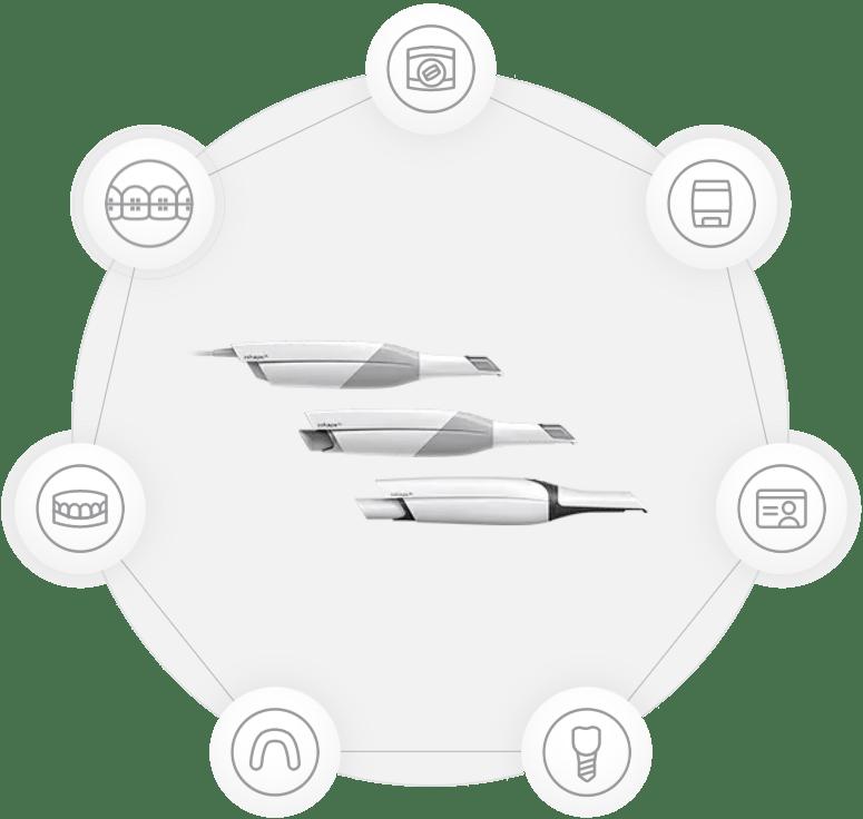 3Shape TRIOS Intraoral Scanner series