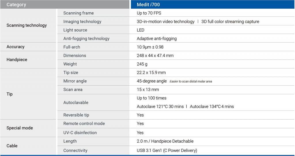 Medit i700 Intraoral 3D Scanner Specifications